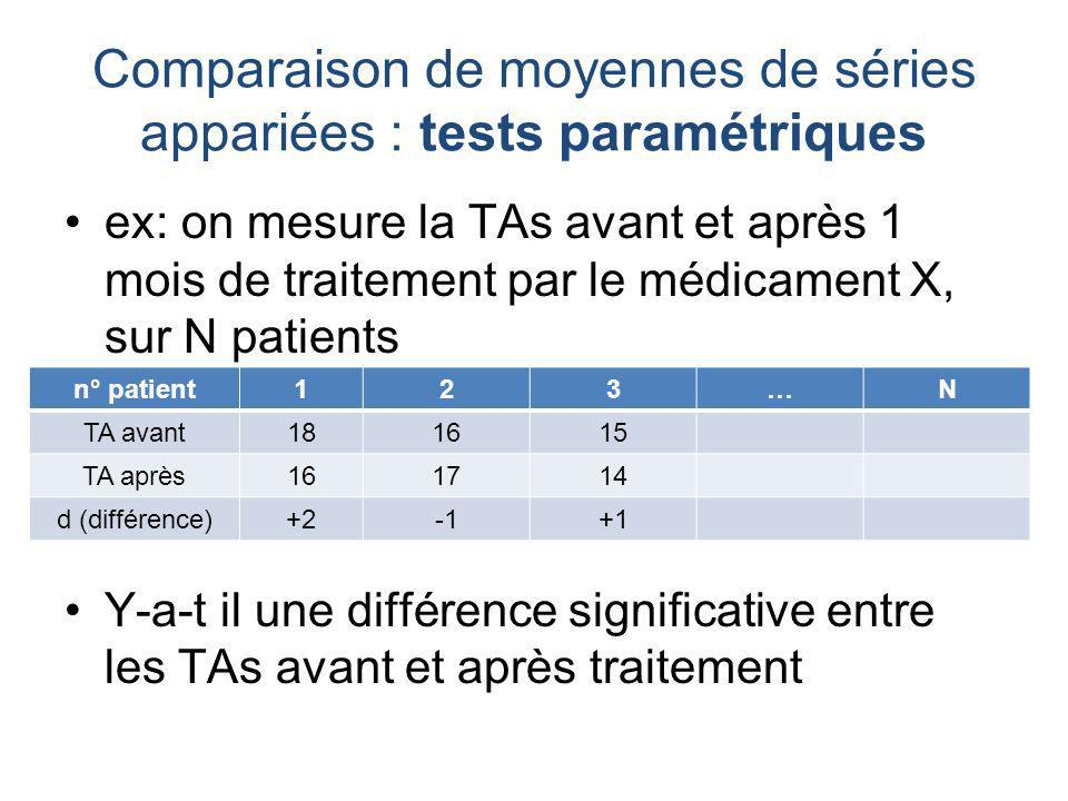 Comparaison de moyennes de séries appariées : tests paramétriques