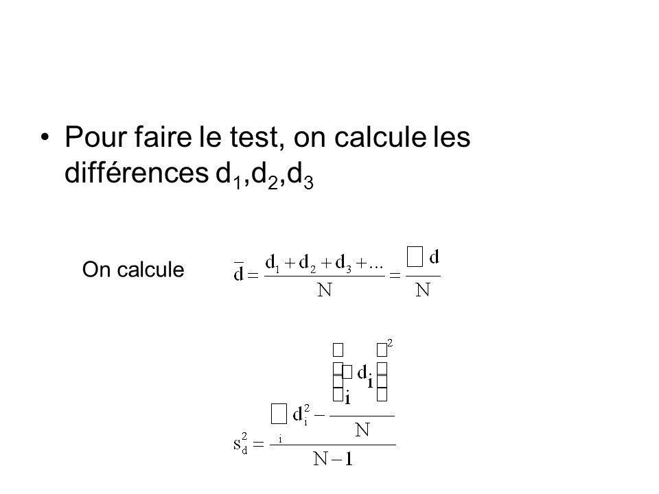 Pour faire le test, on calcule les différences d1,d2,d3