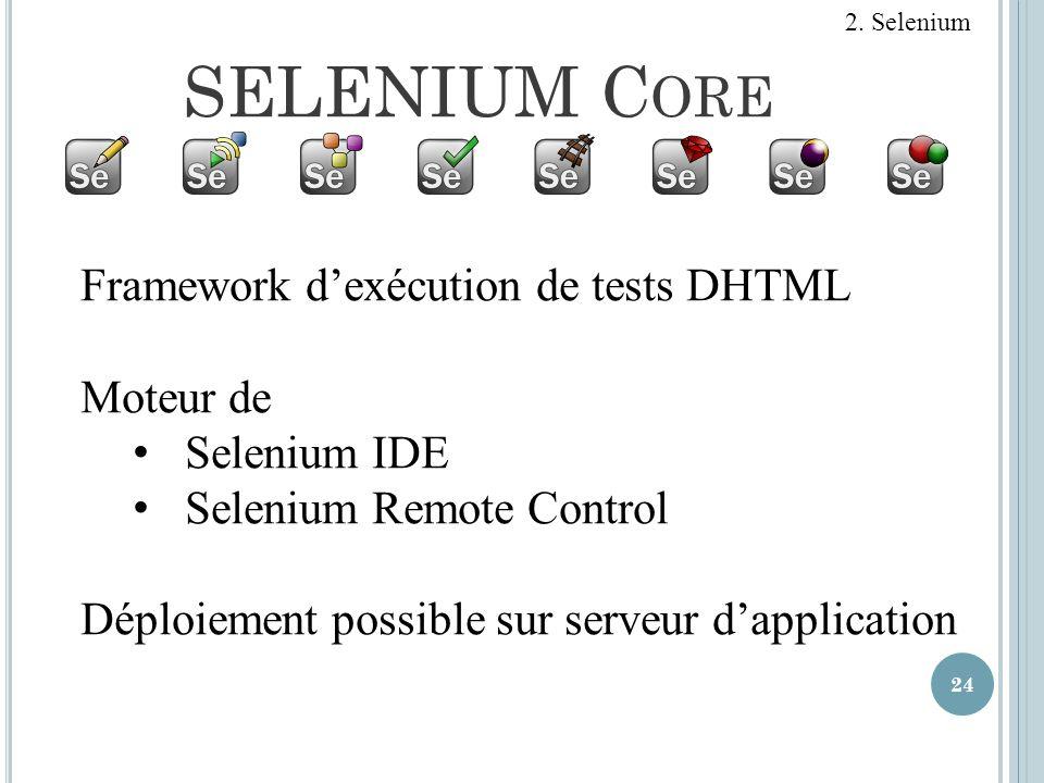 SELENIUM Core Framework d'exécution de tests DHTML Moteur de