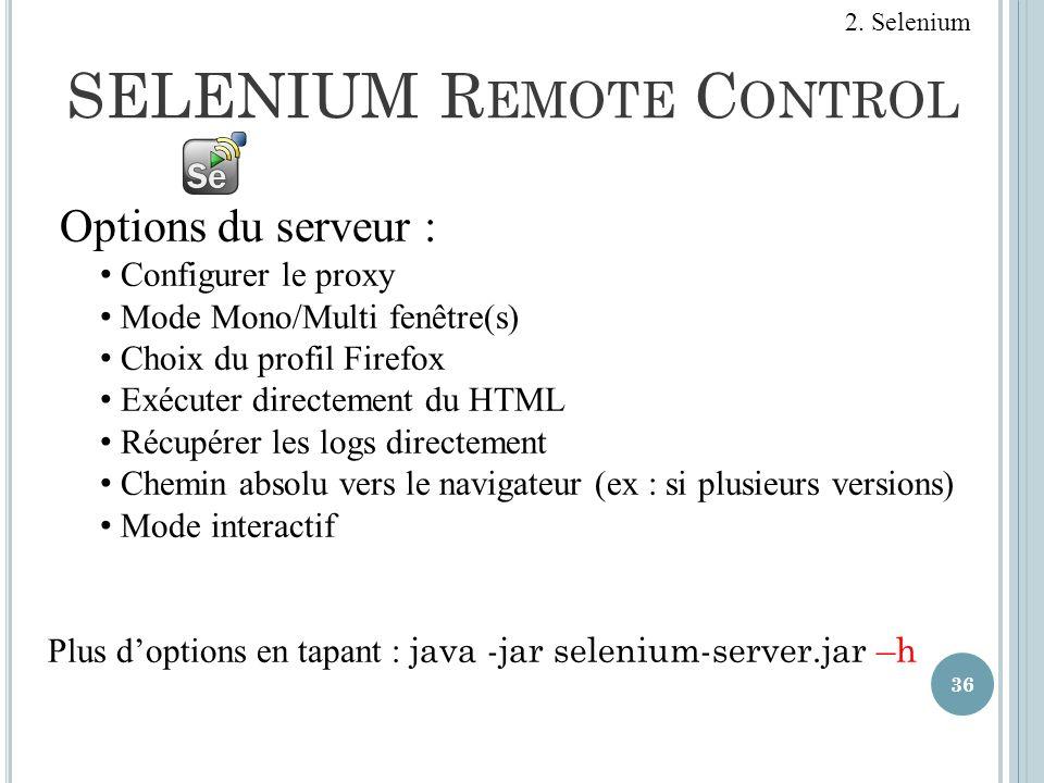 SELENIUM Remote Control