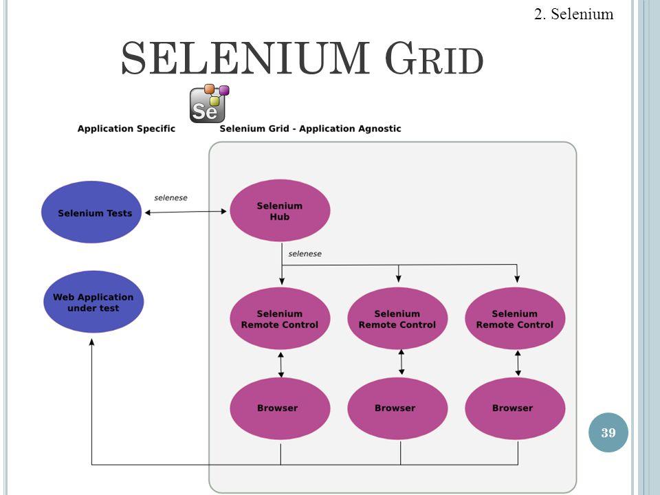 2. Selenium SELENIUM Grid