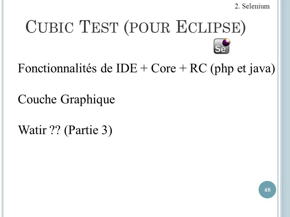 Cubic Test (pour Eclipse)
