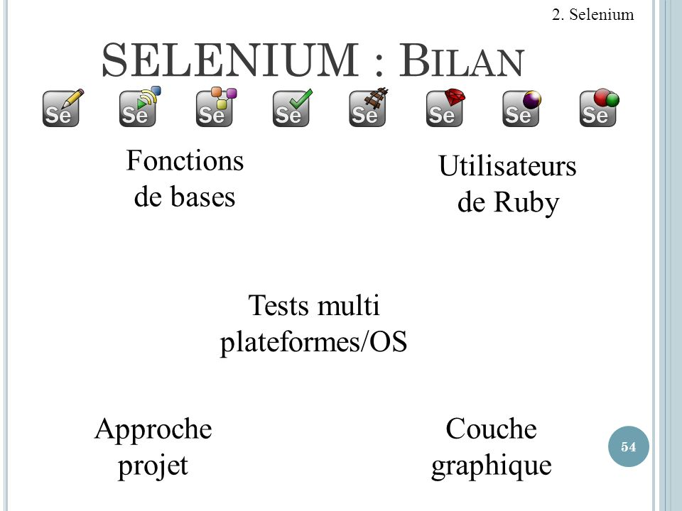 Tests multi plateformes/OS