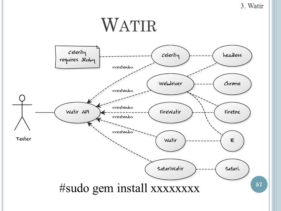 3. Watir Watir #sudo gem install xxxxxxxx