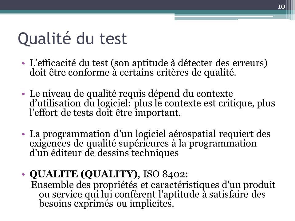 Qualité du test L'efficacité du test (son aptitude à détecter des erreurs) doit être conforme à certains critères de qualité.