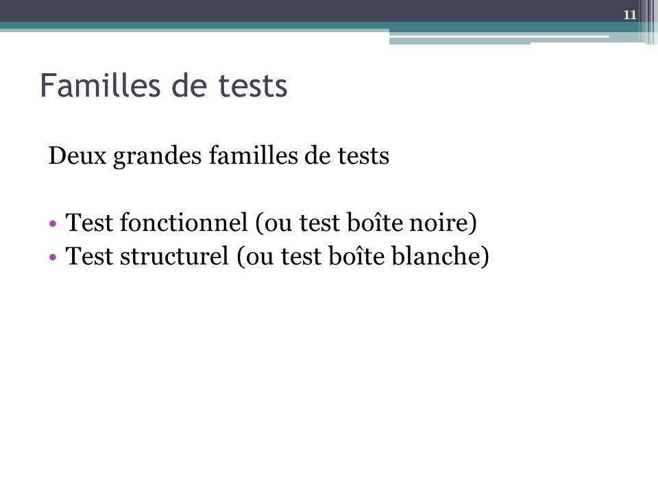 Familles de tests Deux grandes familles de tests