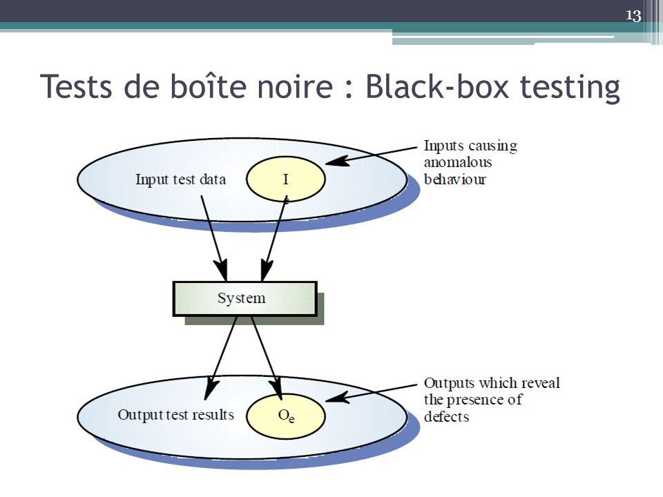 Tests de boîte noire : Black-box testing