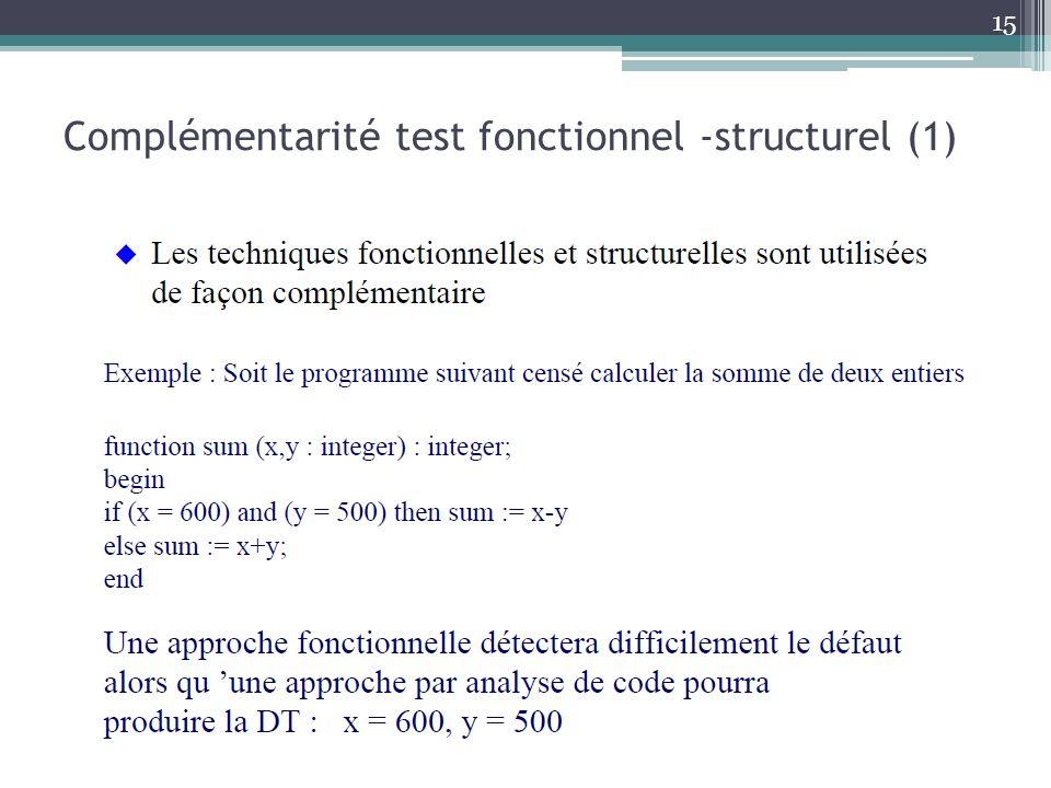 Complémentarité test fonctionnel -structurel (1)