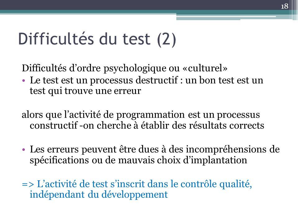 Difficultés du test (2) Difficultés d'ordre psychologique ou «culturel»