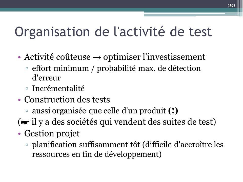 Organisation de l activité de test