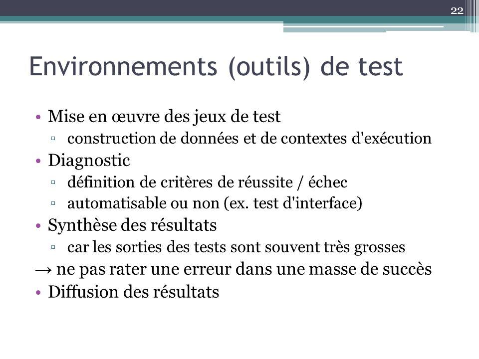 Environnements (outils) de test