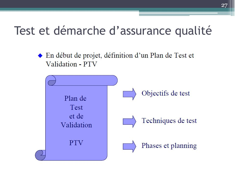 Test et démarche d'assurance qualité
