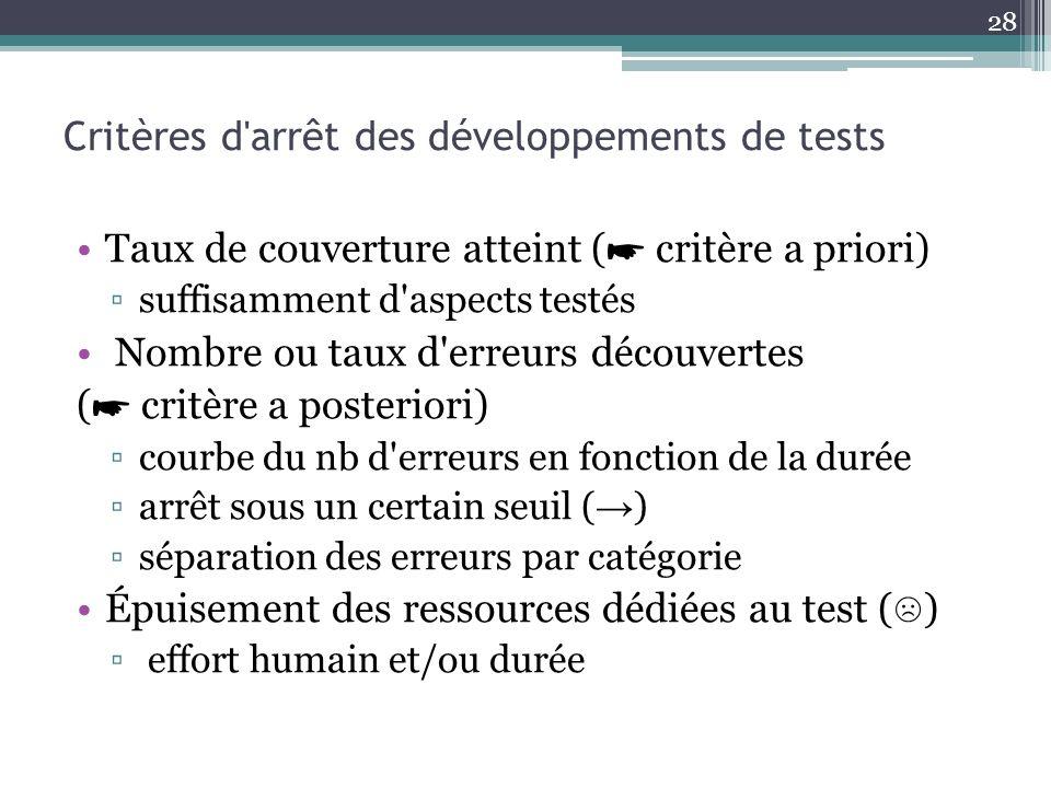Critères d arrêt des développements de tests