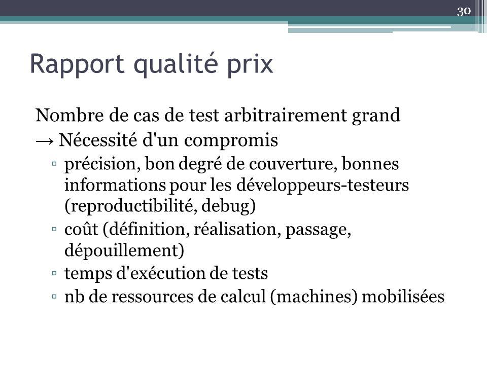 Rapport qualité prix Nombre de cas de test arbitrairement grand