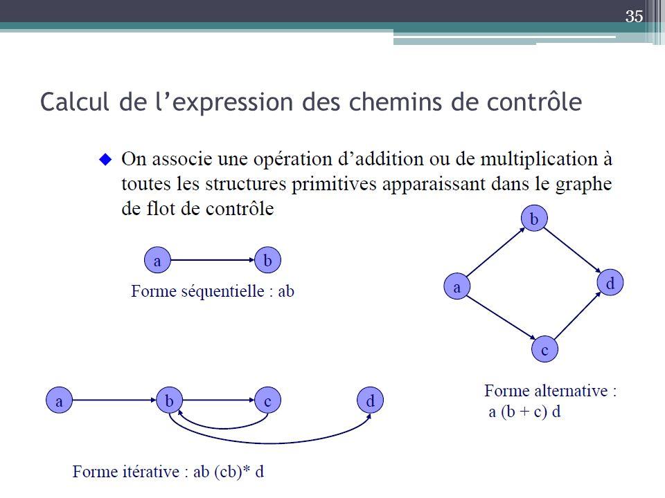 Calcul de l'expression des chemins de contrôle