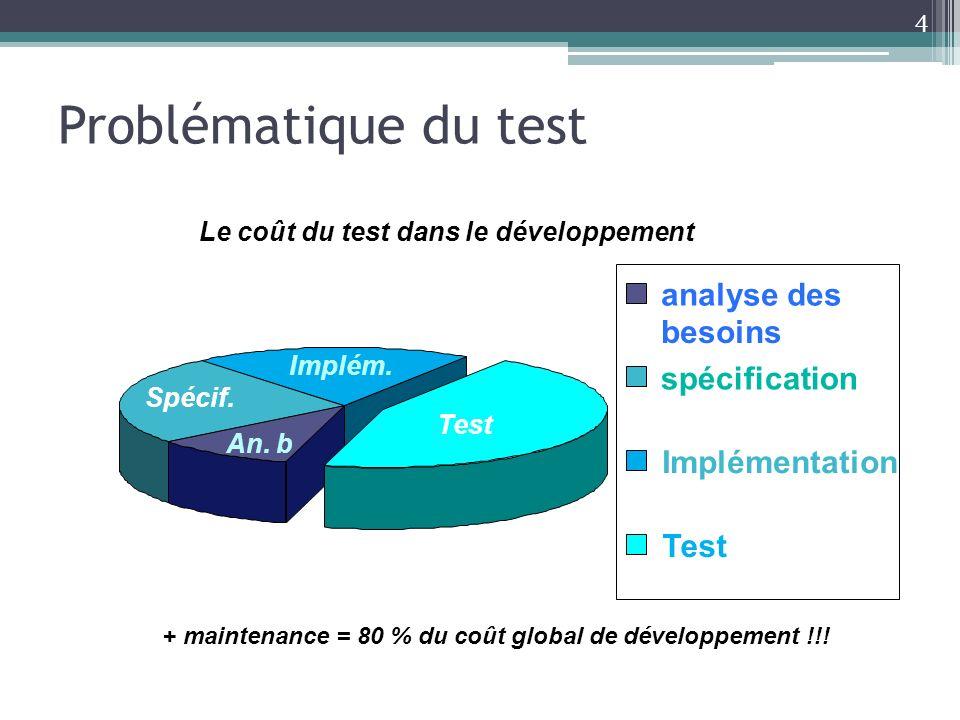 Problématique du test analyse des besoins spécification Implémentation