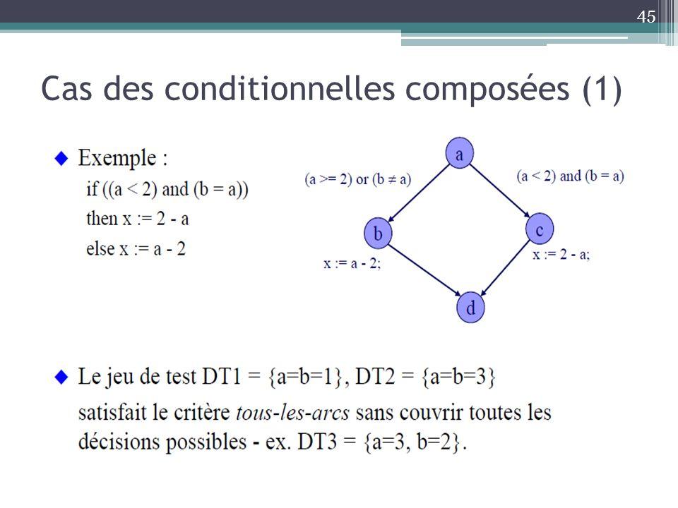 Cas des conditionnelles composées (1)
