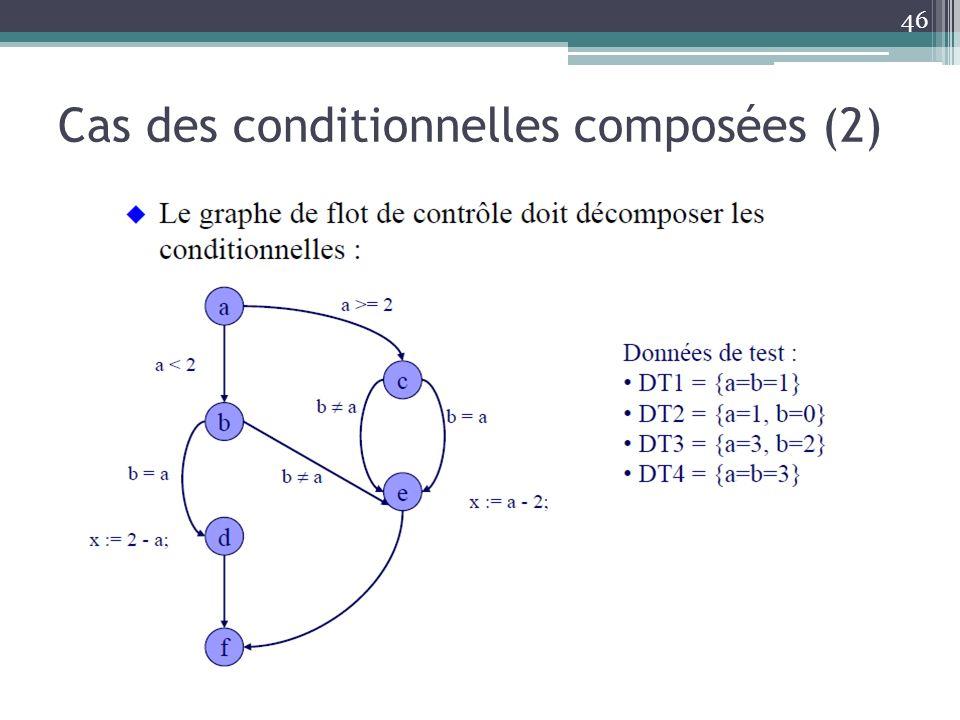 Cas des conditionnelles composées (2)