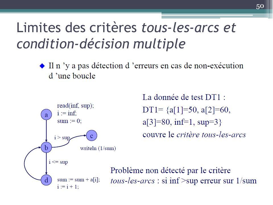 Limites des critères tous-les-arcs et condition-décision multiple