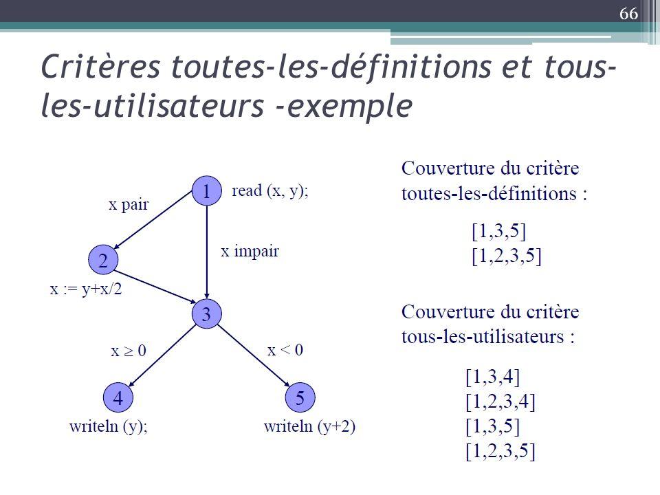 Critères toutes-les-définitions et tous-les-utilisateurs -exemple