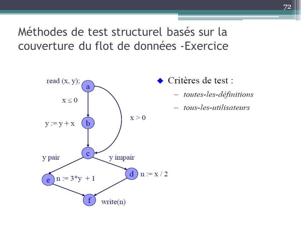 Méthodes de test structurel basés sur la couverture du flot de données -Exercice