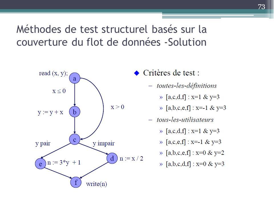 Méthodes de test structurel basés sur la couverture du flot de données -Solution