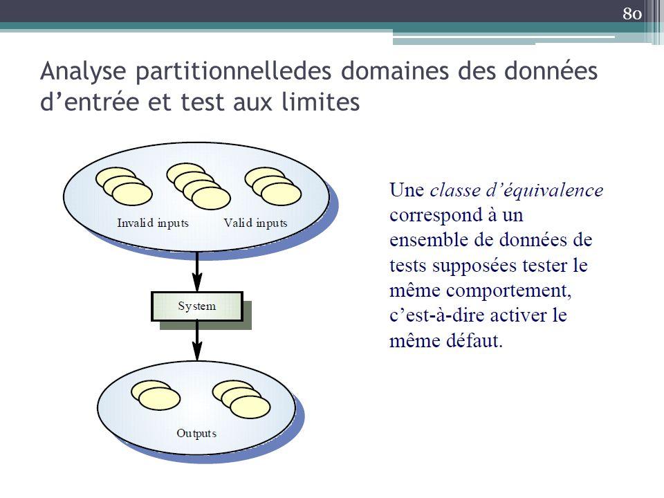 Analyse partitionnelledes domaines des données d'entrée et test aux limites