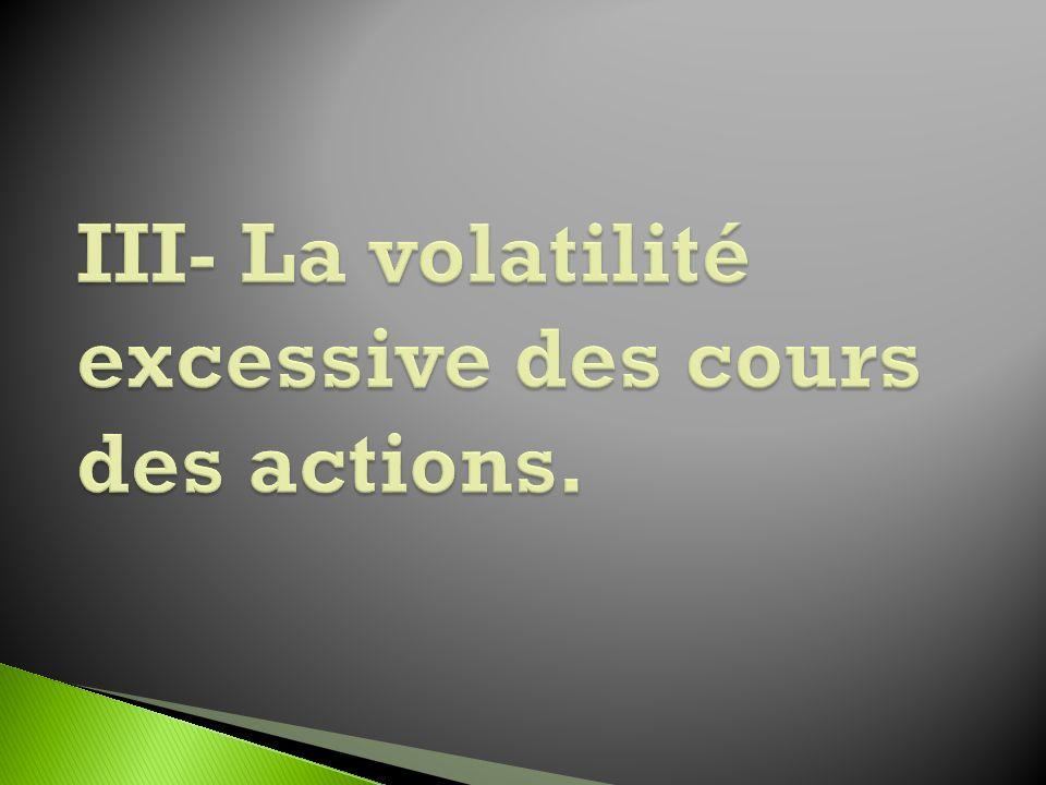 III- La volatilité excessive des cours des actions.