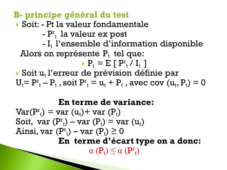 B- principe général du test