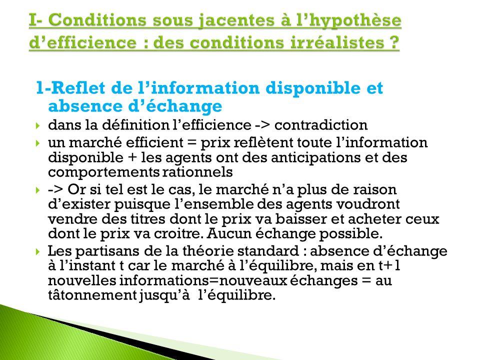 1-Reflet de l'information disponible et absence d'échange