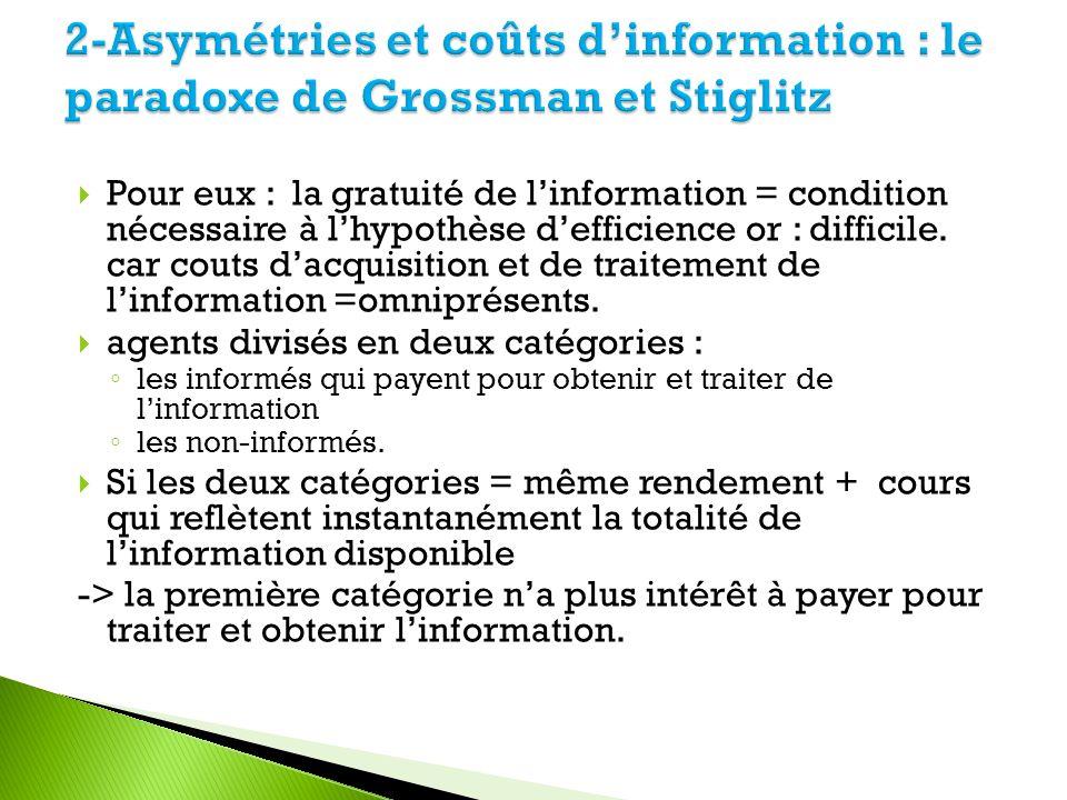 2-Asymétries et coûts d'information : le paradoxe de Grossman et Stiglitz