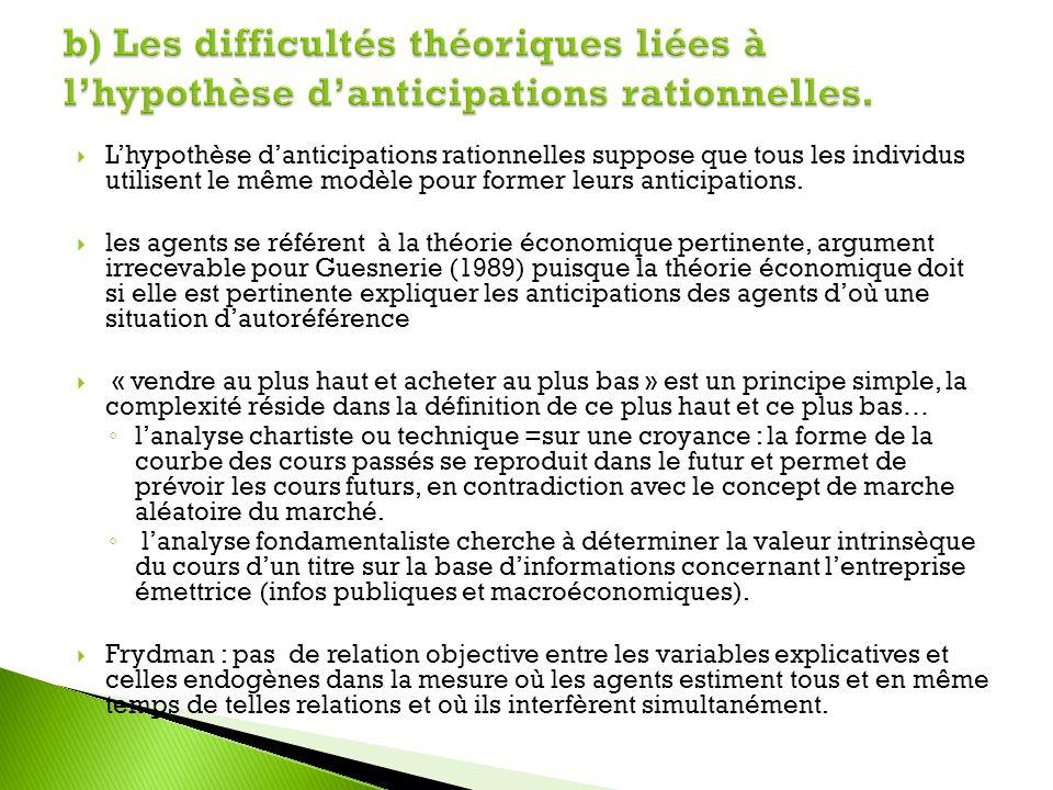 b) Les difficultés théoriques liées à l'hypothèse d'anticipations rationnelles.