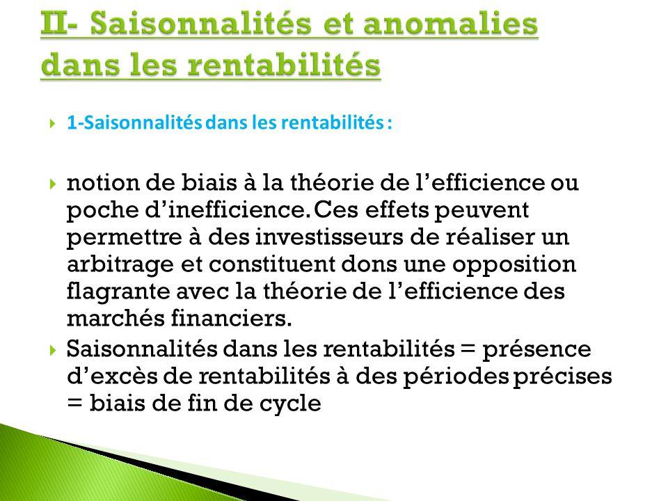 II- Saisonnalités et anomalies dans les rentabilités