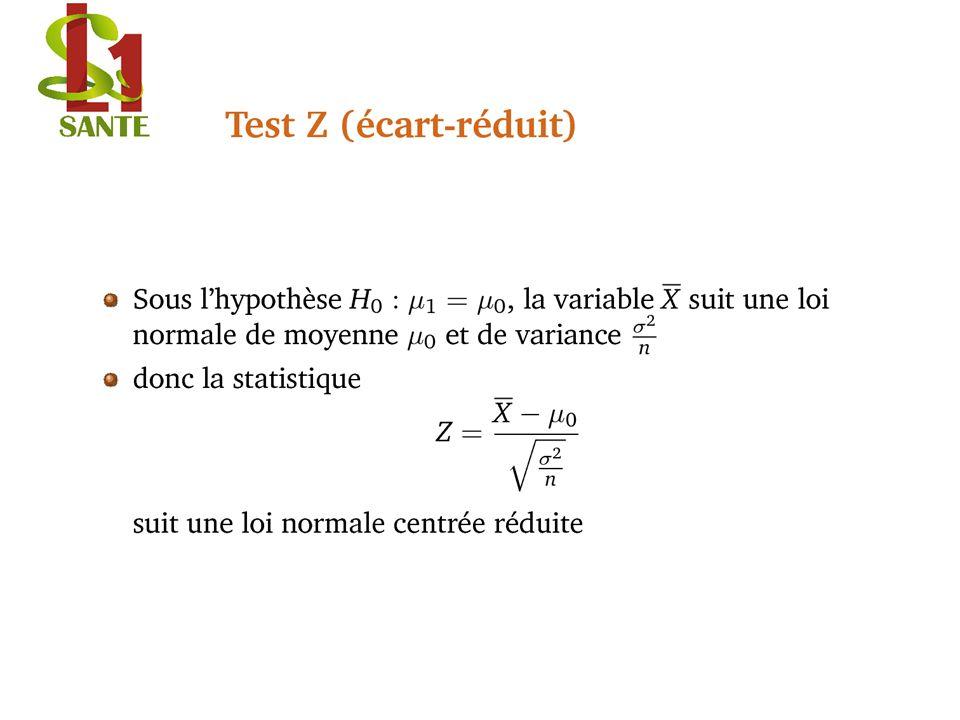 Test Z