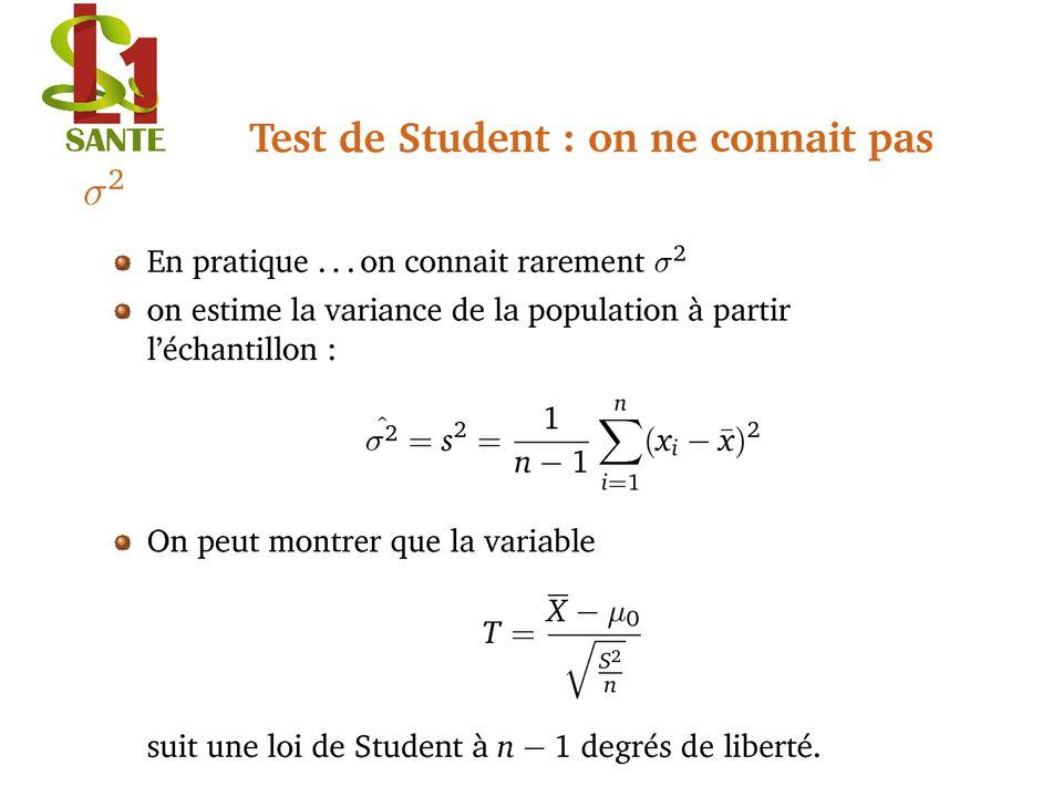 Test de Student