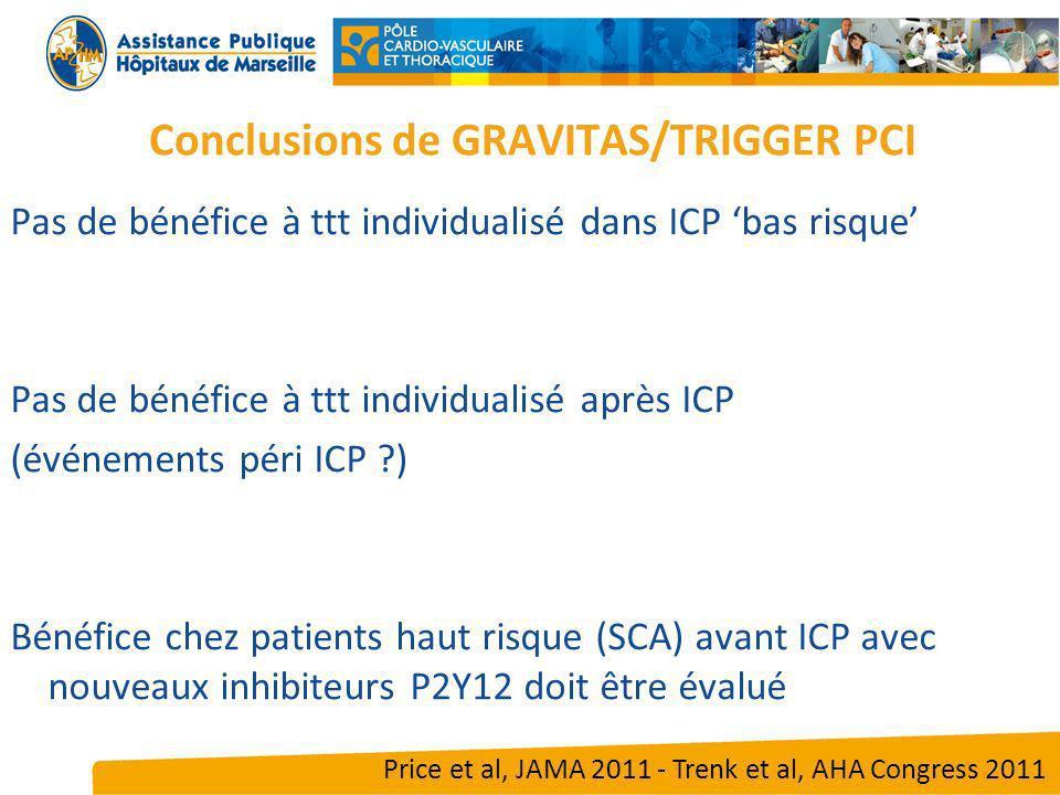 Conclusions de GRAVITAS/TRIGGER PCI
