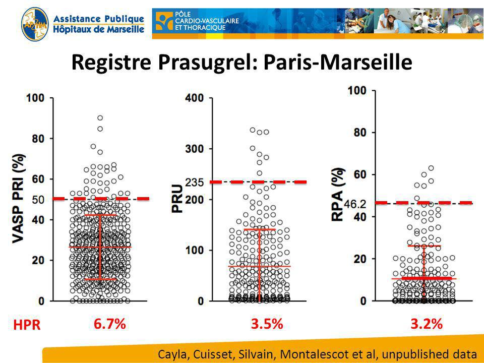Registre Prasugrel: Paris-Marseille