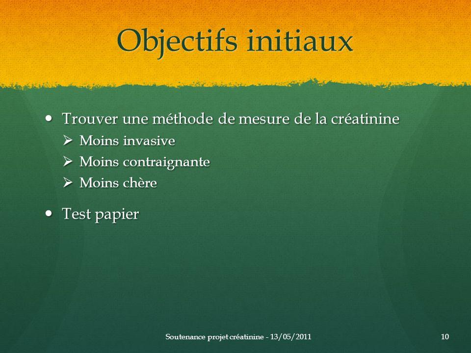 Objectifs initiaux Trouver une méthode de mesure de la créatinine