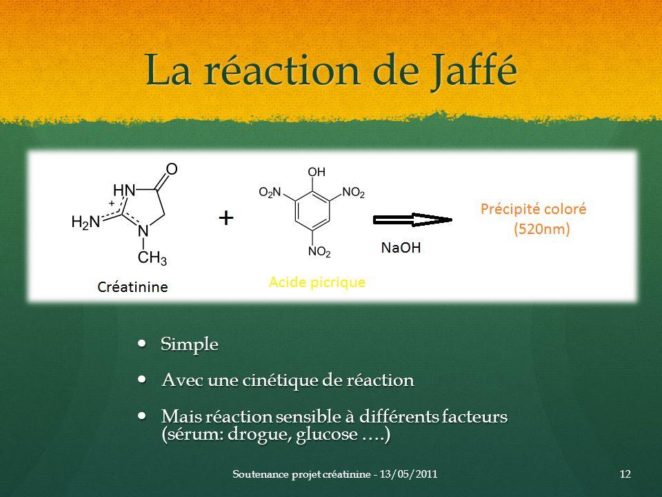 La réaction de Jaffé Simple Avec une cinétique de réaction