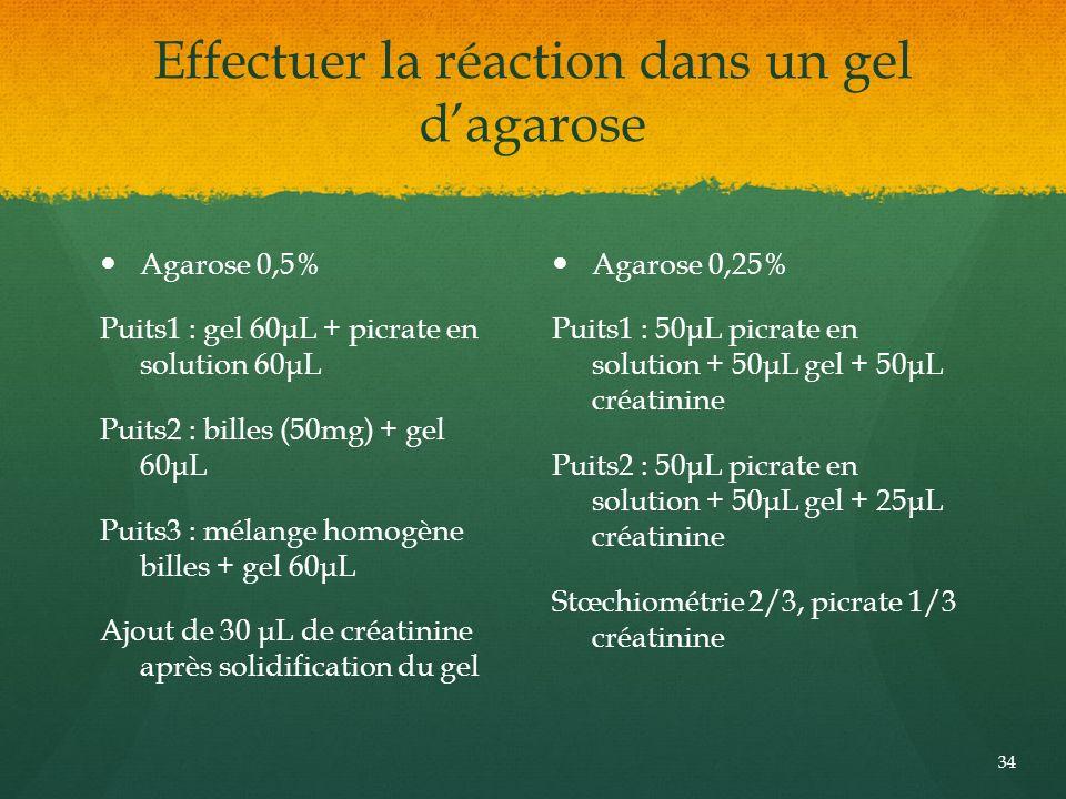 Effectuer la réaction dans un gel d'agarose