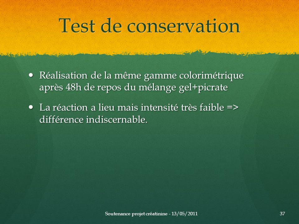 Test de conservation Réalisation de la même gamme colorimétrique après 48h de repos du mélange gel+picrate.