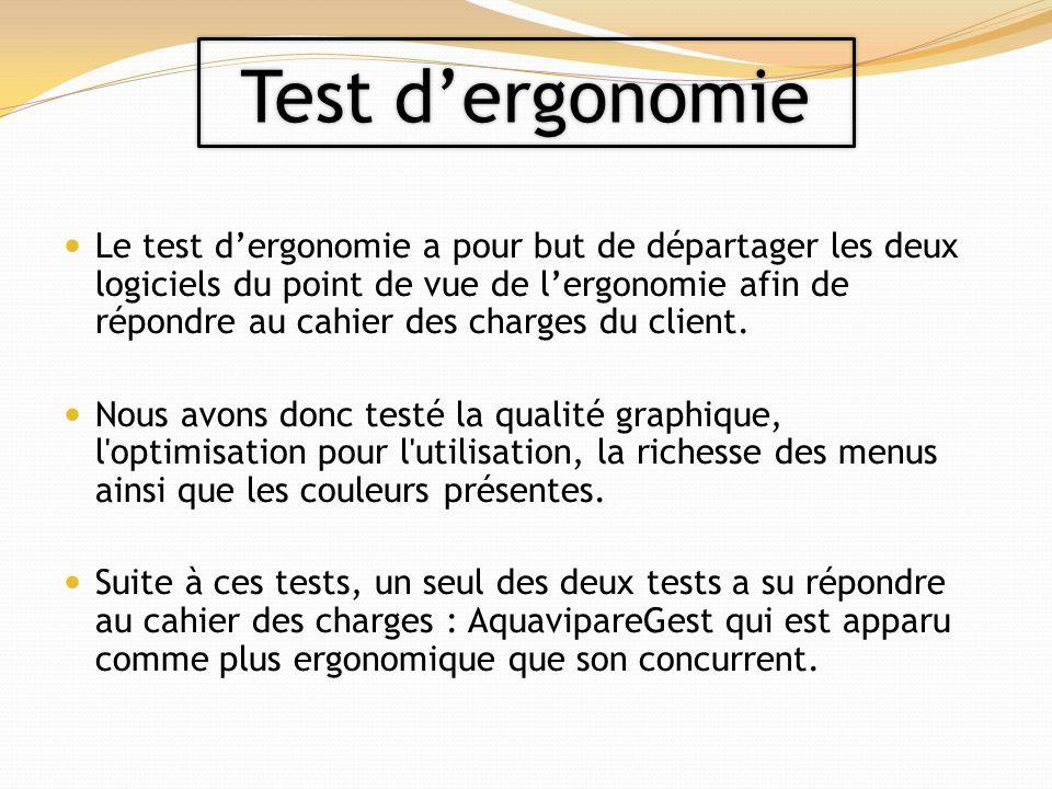Test d'ergonomie