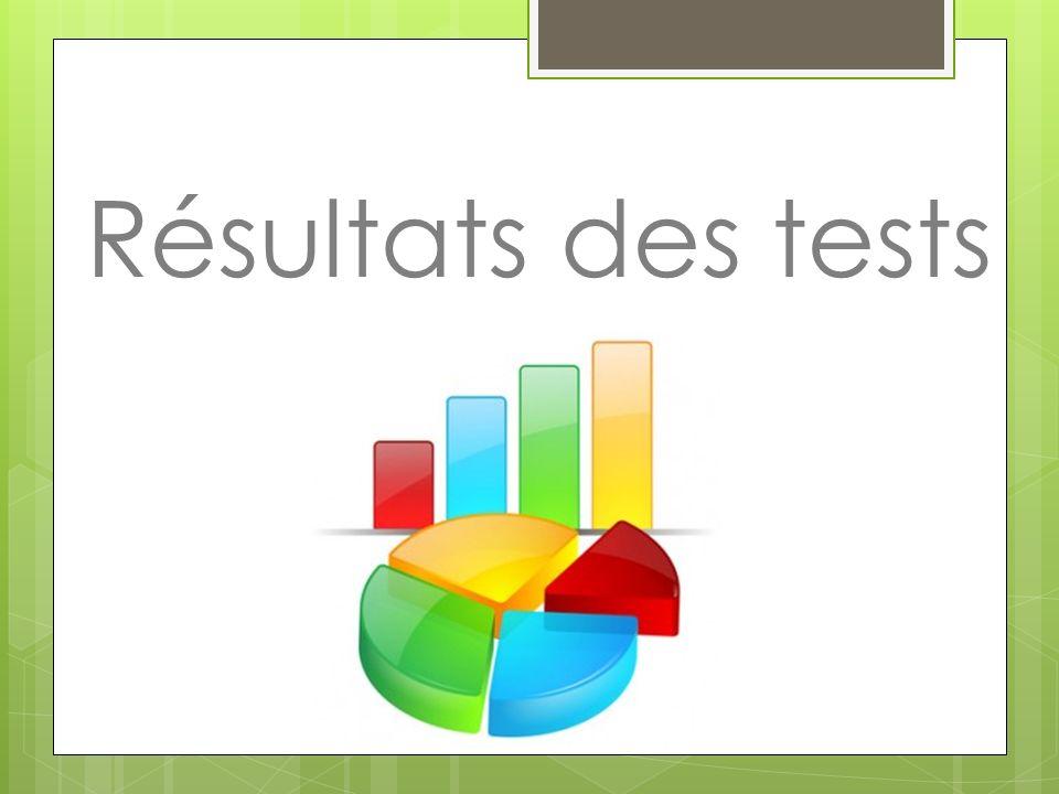 Résultats des tests