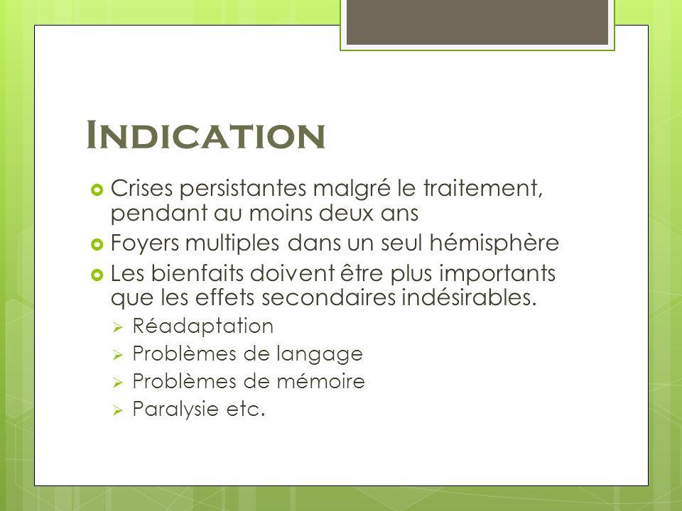 Indication Crises persistantes malgré le traitement, pendant au moins deux ans. Foyers multiples dans un seul hémisphère.