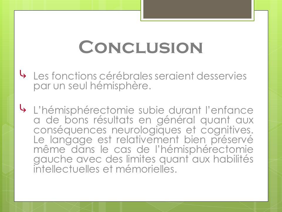 Conclusion Les fonctions cérébrales seraient desservies par un seul hémisphère.
