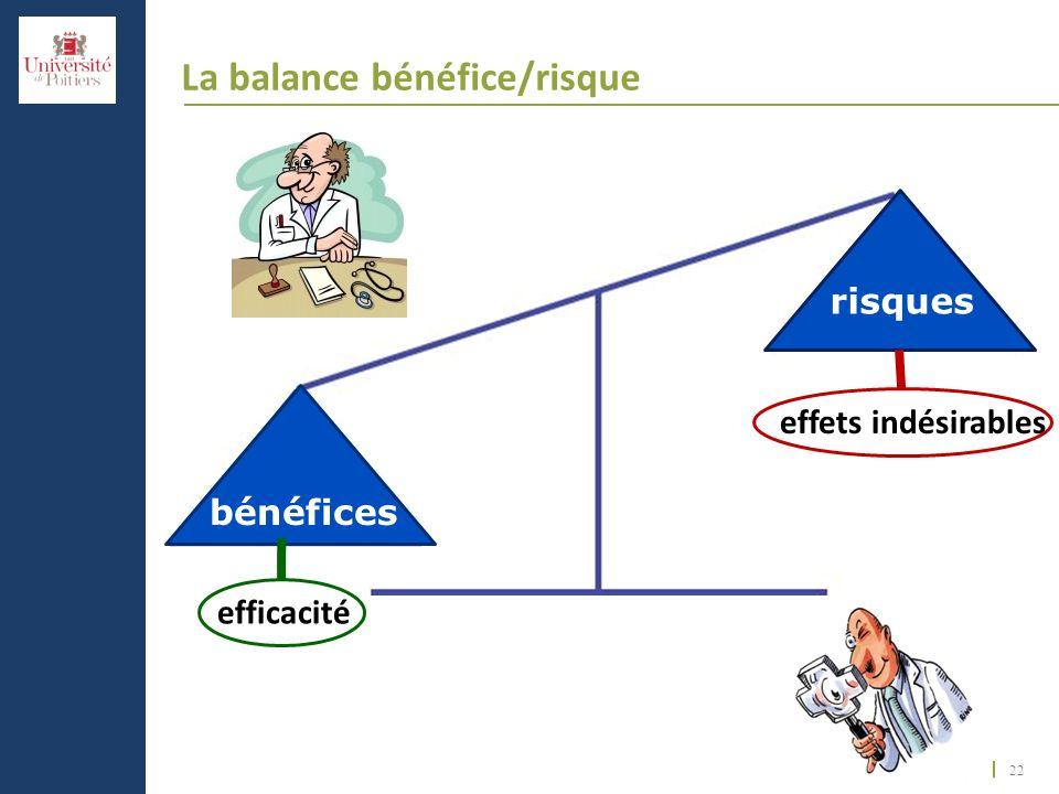 La balance bénéfice/risque