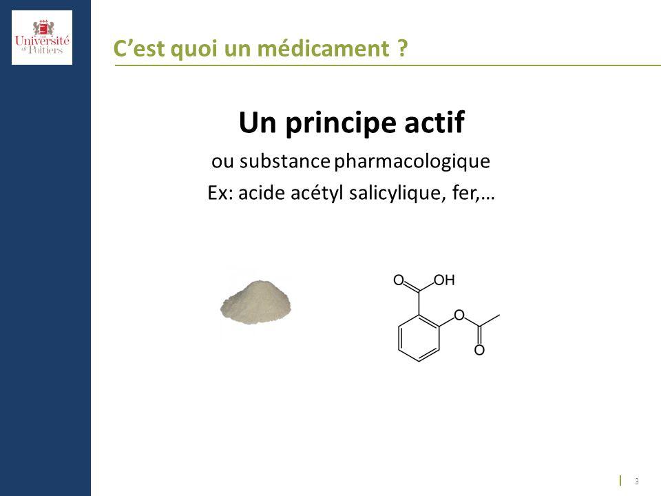 Un principe actif C'est quoi un médicament