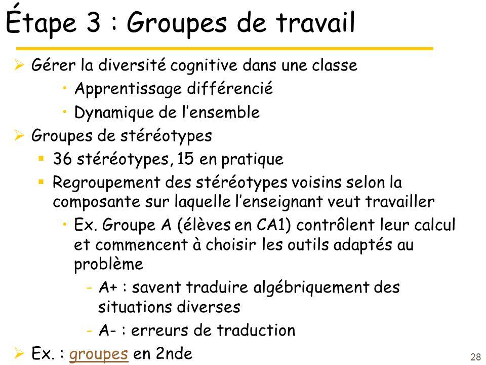 Étape 3 : Groupes de travail