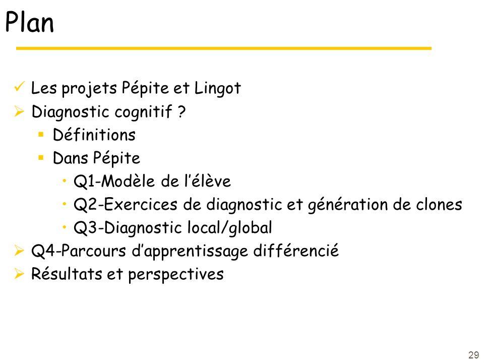 Plan Les projets Pépite et Lingot Diagnostic cognitif Définitions