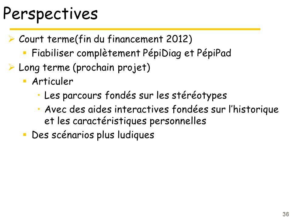 Perspectives Court terme(fin du financement 2012)